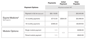 Payment options PgC Equine
